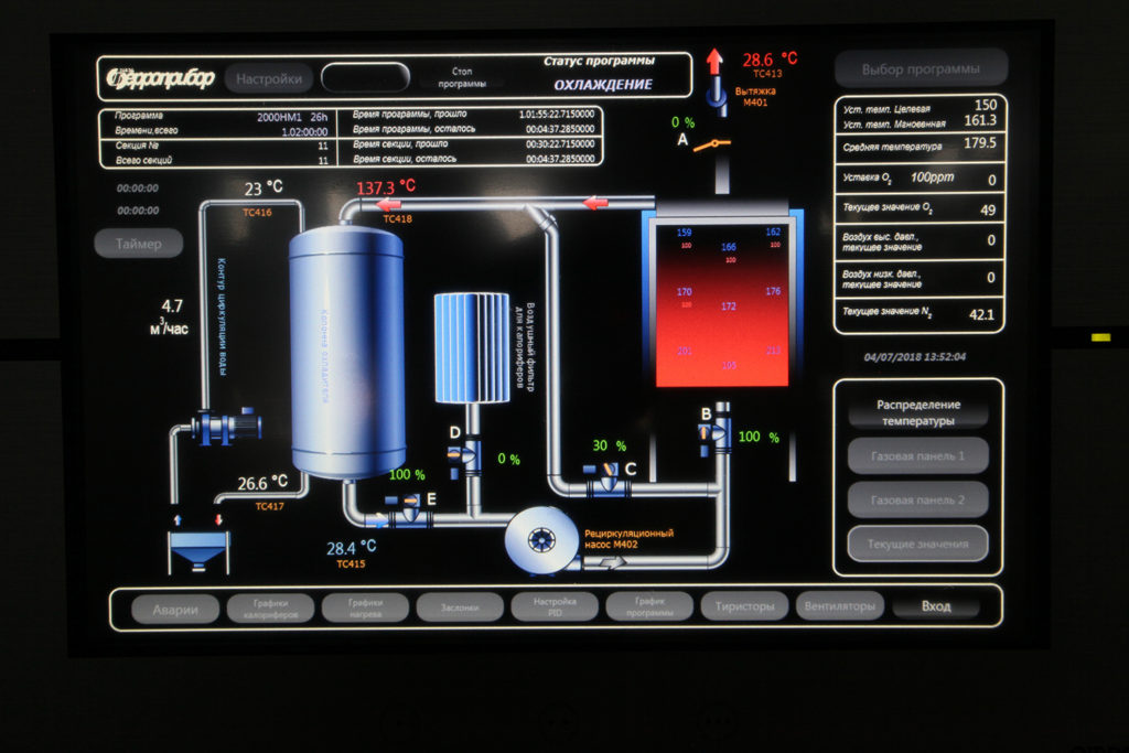 Информационная система1